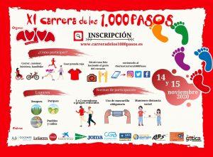 Cartel con pictogramas de la carrera de los 1000 pasos